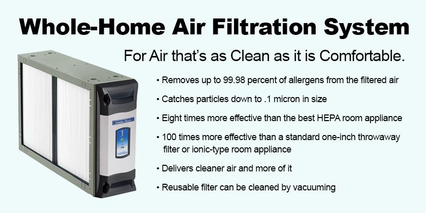 Dutchman Air Filteration Air Purifiers Sale Installation